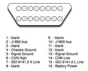 Obd Ii Pinout Diagram on usb rs232 cable wiring diagram