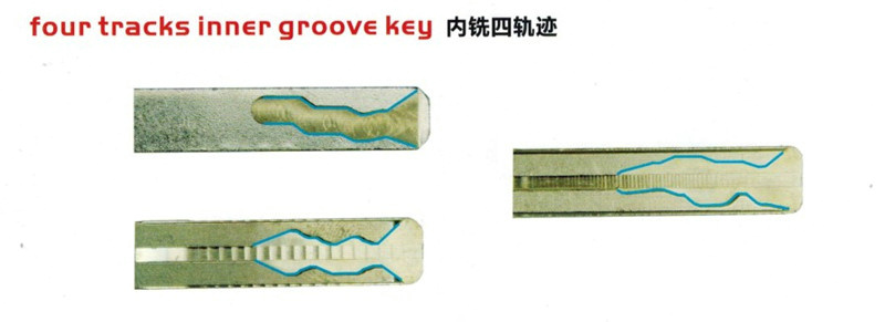 Sided  groove